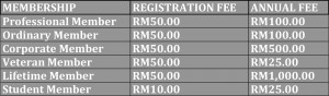Membership Fee Schedule 3 (1)